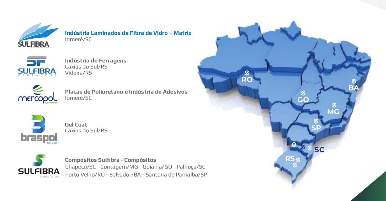 Sulfibra Group no Brasil